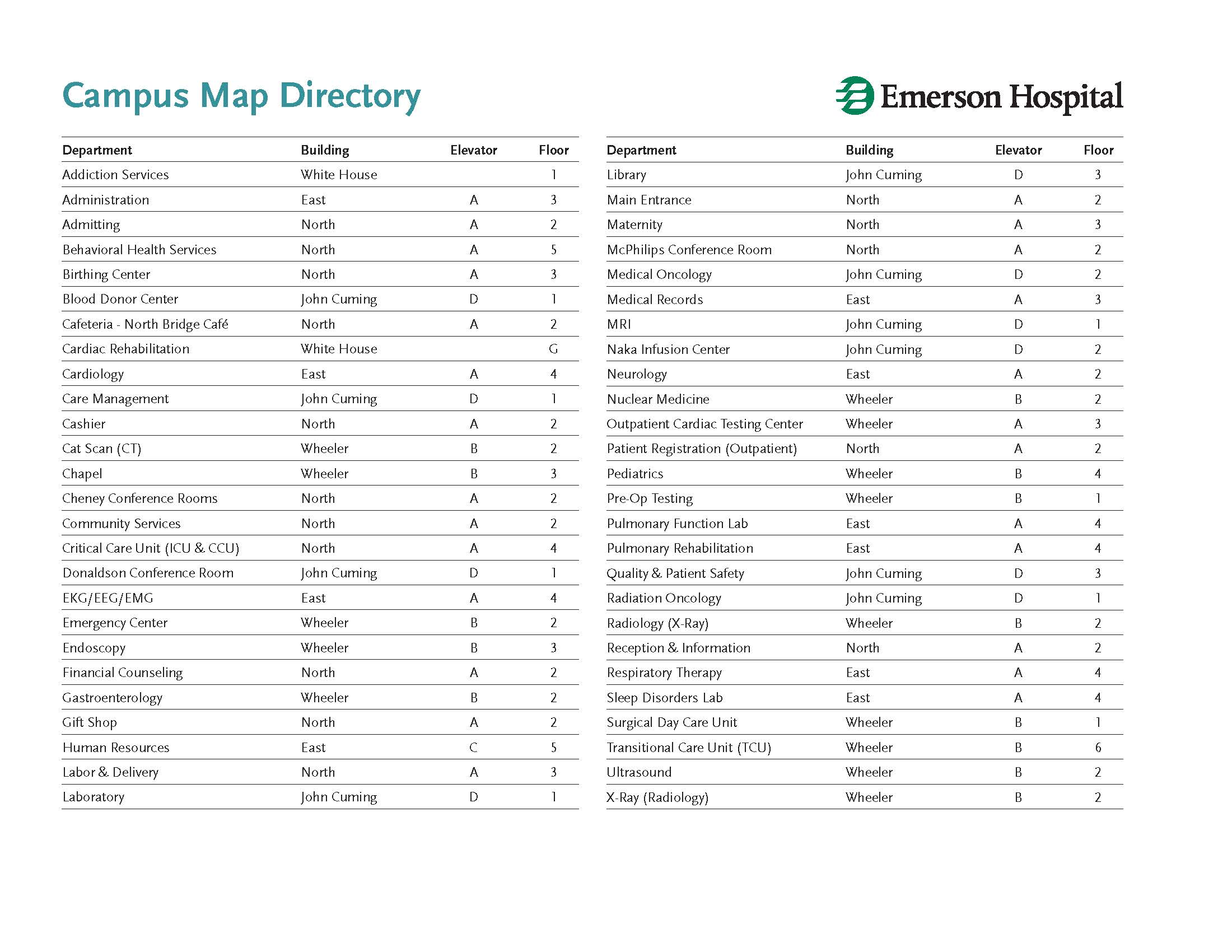 Emerson Hospital Campus Map Directory
